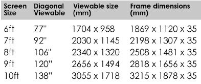 Fixed Frame 16by9 sizes